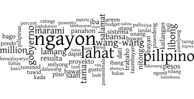 tagalog words